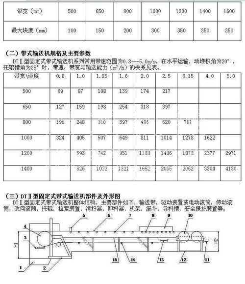 DT2型大倾角皮带输送机